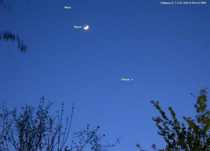 Vénus Lune et Mars